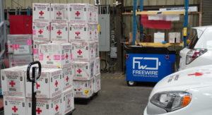 Mobi Gen powering Red Cross
